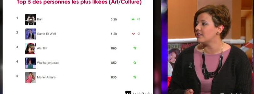 Baromètre WebRadar de la semaine du 22 Février 2016