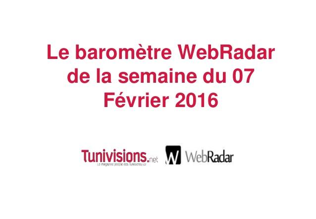 Le baromètre WebRadar de la semaine du 07 Février 2016